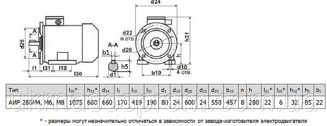 Электродвигатель АИР 280 М6 90 кВт 1000 об/мин