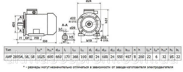 Электродвигатель АИР 280 S4 110 кВт 1500 об/мин