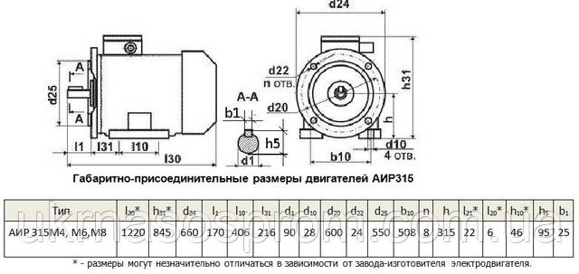 Электродвигатель АИР 315 М6 132 кВт 1000 об/мин
