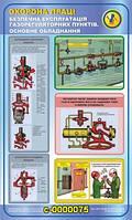 Газорегуляторные пункты Знаки и таблички безопасности