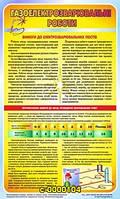 Знаки и таблички безопасности Газоэлектросварочные работы