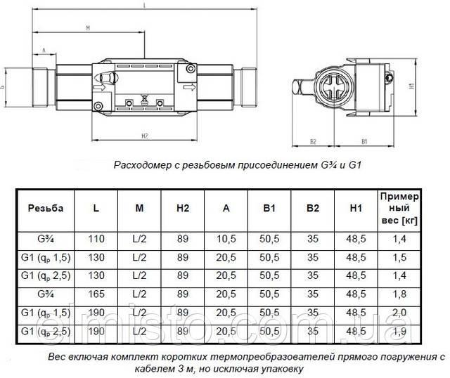 счетчик теплоэнергии MULTICAL 402 резьбовое присоединение G3/4B
