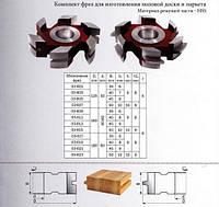 Фрезы для изготовления половой доски  125х32х40