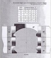 """Фрезы для изготовления  стенового бруса с """"Блок-Хаусом"""" 160х40х140"""