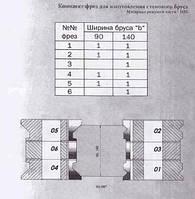 Фрезы для изготовления  стенового бруса с фасками 160х40х140