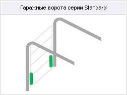 Тип монтажа секционных гаражных ворот серии Standard
