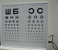 Таблица Сивцева-Головина с подсветкой (двойная)
