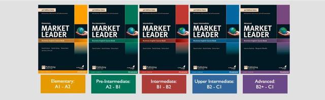уровни market leader