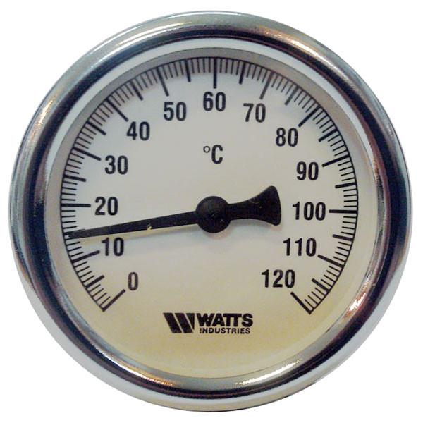 Градусники и термометры