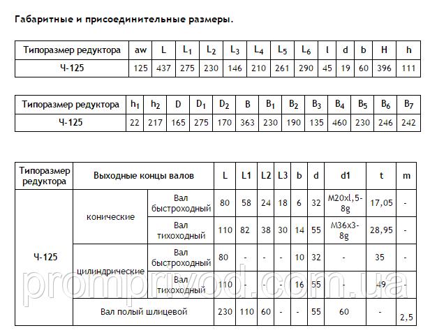 Габаритные размеры редуктора Ч-125