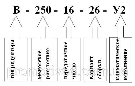 Условное обозначение редуктора В-250