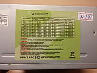 Блок питания GEMBIRD AC115/230V 350W