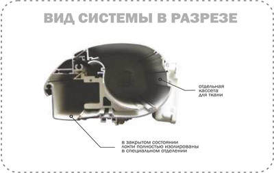 Вид системы SIROCCO в разрезе