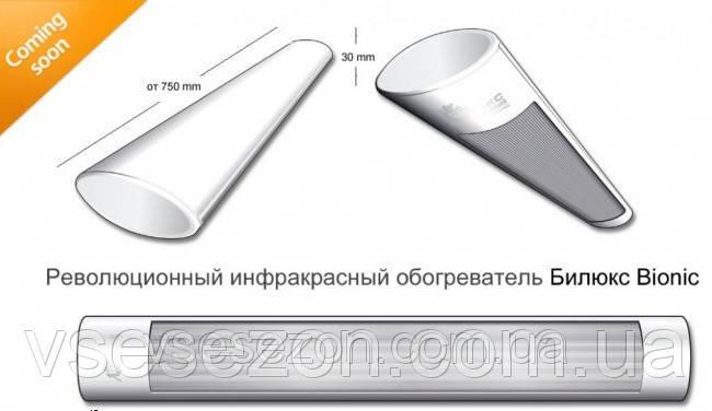 Обогреватель БиЛюкс Bionic Б1350