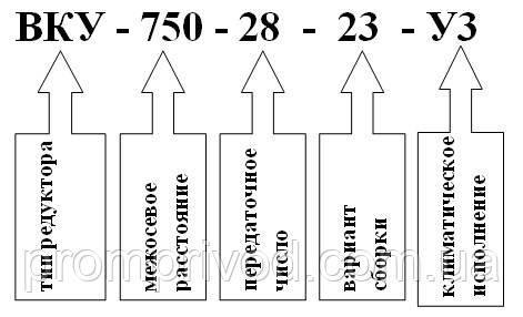 Пример условного обозначения редуктора ВКУ-750