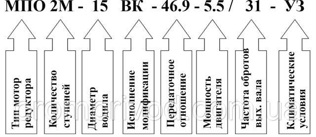 Пример условного обозначения мотор редуктора