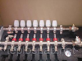 Коллектор SD FORTE для теплого пола в сборе на 4 контура