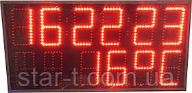 Многофункциональное табло (часы, день недели, календарь, термометр)