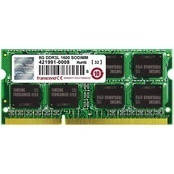 Оперативная память Transcend JetRam DDR2 800 2ГБ (JM800QSU-2G)