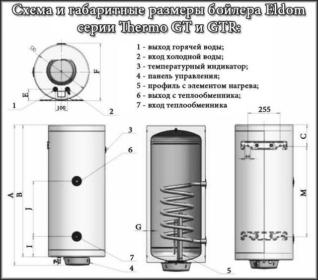 Схема и габаритные размеры бойлера Элдом Термо