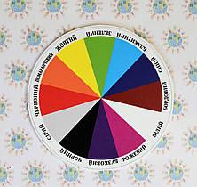 Настольная игра Учим цвета