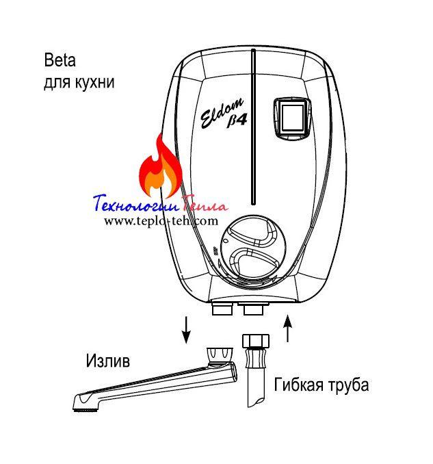 Бойлер Элдом Бета
