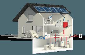 Комплекты солнечных электростанций