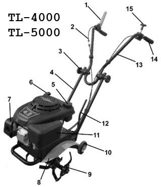 Описание культиватора TL-5000