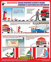 Уголок пожарной безопасности В местах слива нефтепродуктов