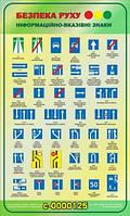 Знаки и таблички безопасности Информационно указательные знаки