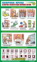 Знаки и таблички безопасности Паровые котлы