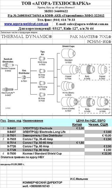 Thermal Dynamics Pak Master 75XL Thermal Dynamics PCH/M-102 Электрод сопло сменные части