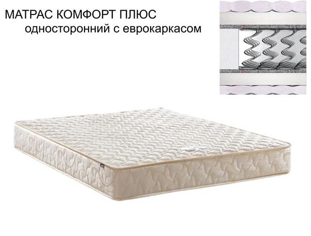 Матрас Комфорт Плюс односторонний с еврокаркасом жесткость II-III (Высота до 17 см