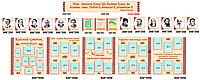 Комплект стендов для кабинета украинского языка (пластик)
