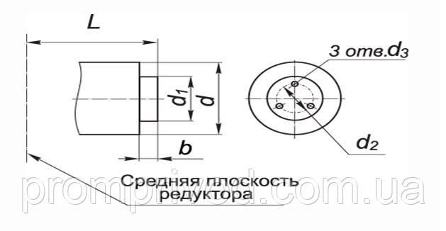 Размеры для присоединения к тихоходному валу приборов управления