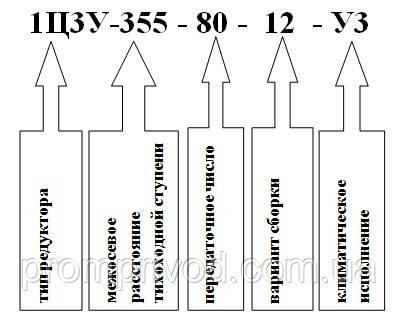 Условное обозначение редуктора 1Ц2У-355