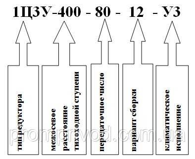 Условное обозначение редуктора 1Ц2У-400