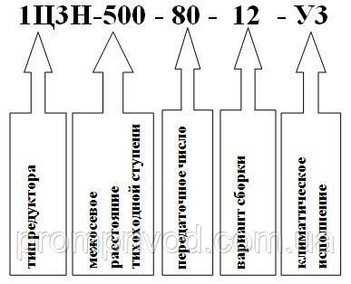 Условное обозначение редуктора 1Ц2Н-500