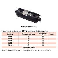 Теплообменник Украина ЕХ80 80 кВт с термостатом
