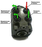 Ремонт насоса дозатора