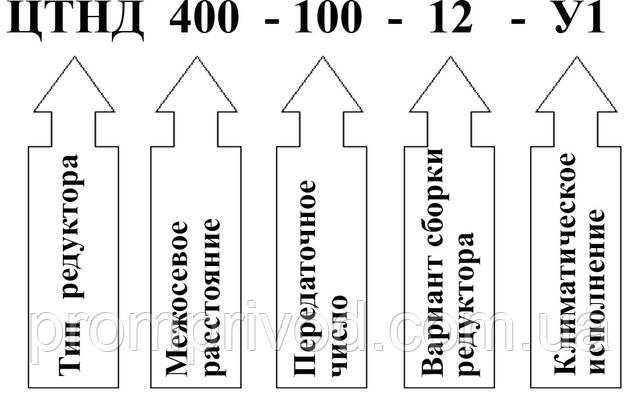 Пример условного обозначения редуктора ЦТНД-400