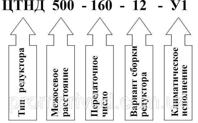 Пример условного обозначения редуктора ЦТНД-500