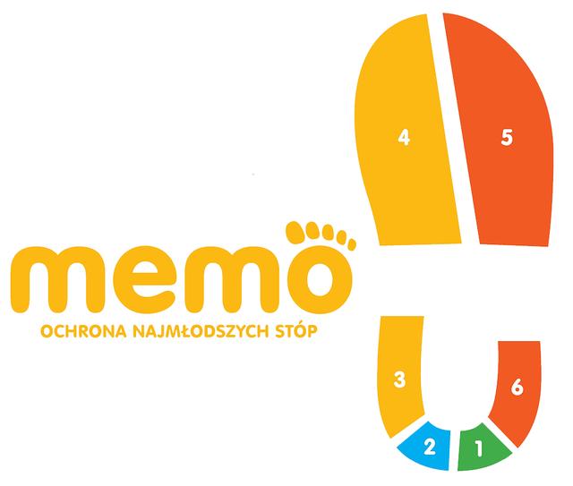 Ортопедическая обувь Мемо поможет в дальнейшем поддерживать это состояние.  При потребности можно использовать ортопедические стельки оранжевого цвета. 72f2208c5c17a