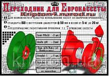 Переходник для еврокассеты 5-15кг.