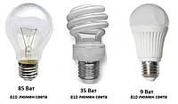 Какие лампочки лучше?