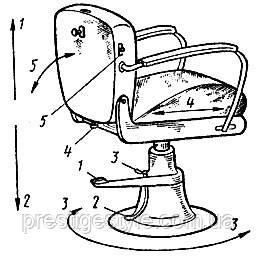 Какое парикмахерское кресло лучше преобрести