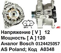 Генератор Opel Astra H 1.4 бензин (Опель Астра). 120 A. AS-PL. Аналог Bosch 0124425057