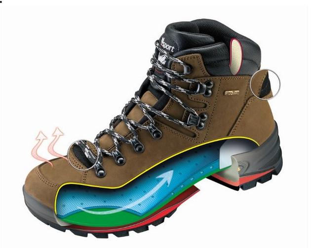 Мужская зимняя обувь