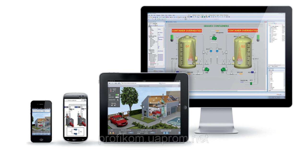 Визуализация для ПК, Web, планшетов и смартфонов