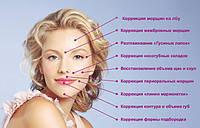 Фасциальная пластика лица и тела